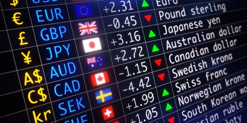 Exchange rate Forex